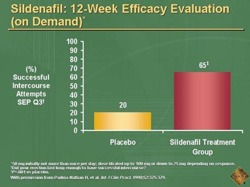 Sildenafil: 12 weeks efficacy evaluation